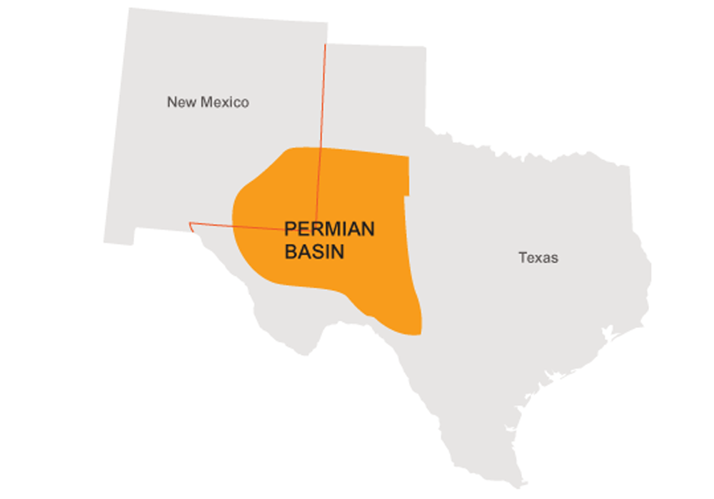 Energy Land Surveying - Permian Basin